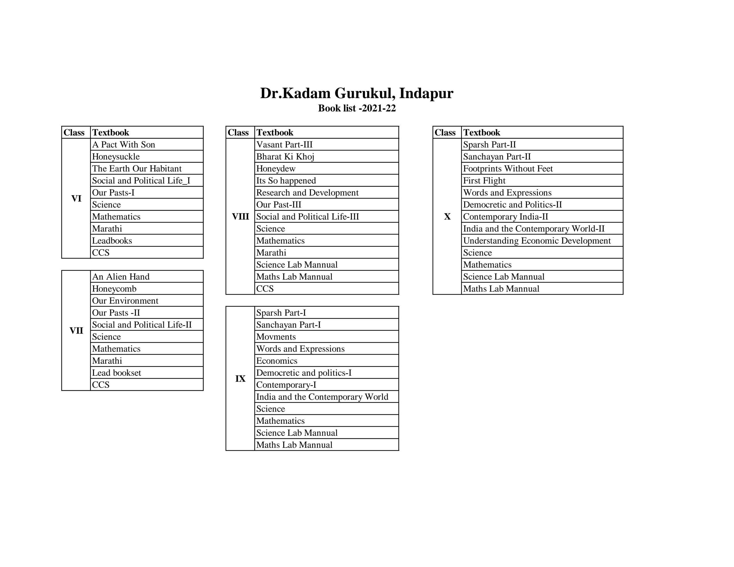 Textbook list 2021-22